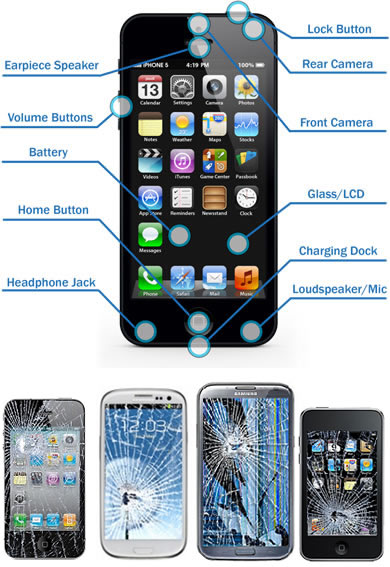 Image Result For Cell Phone Repair Tips And Tricks